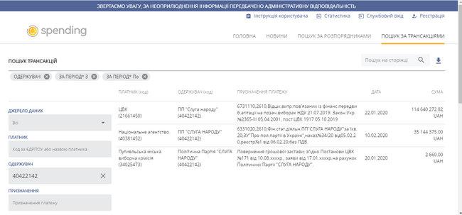 Новини та події в Україні та за кордоном. Політика, економіка, суспільство, культура, спорт, наука, освіта, технолог